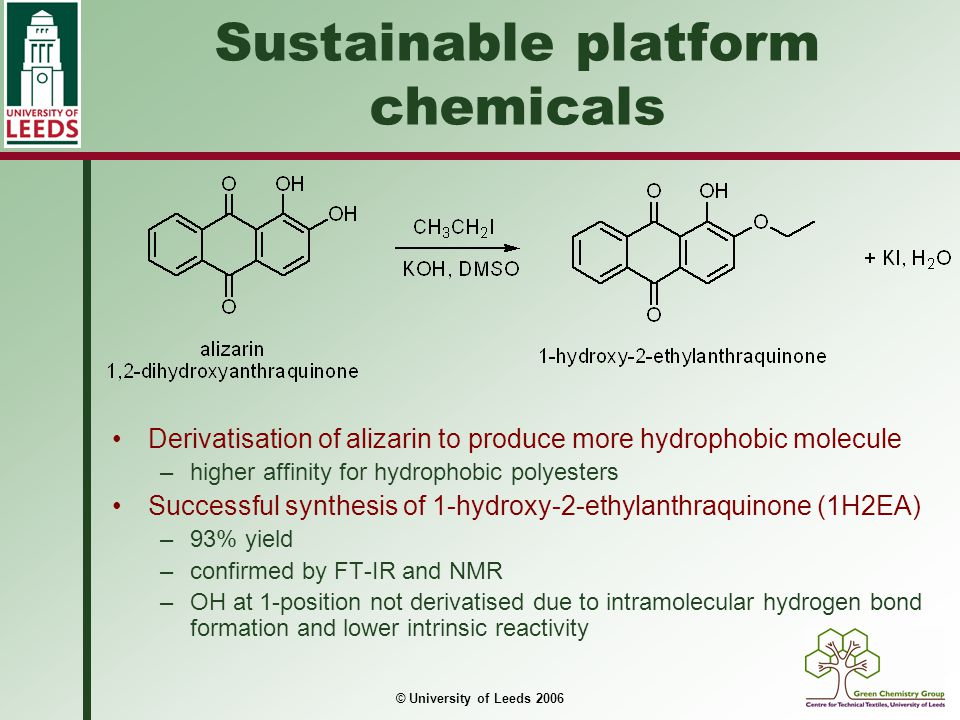 Sustainable platform chemicals