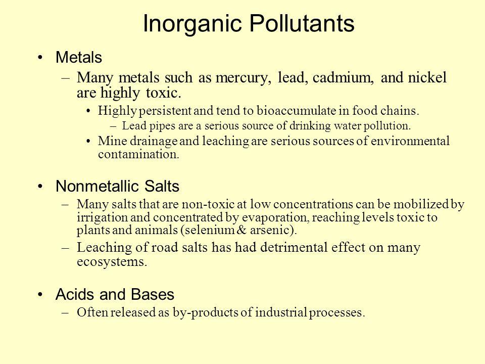 Inorganic Pollutants Metals