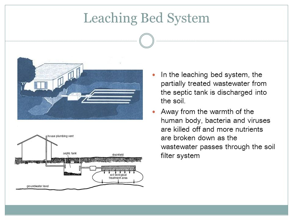 Leaching Bed System In the leaching bed system, the partially treated wastewater from the septic tank is discharged into the soil.