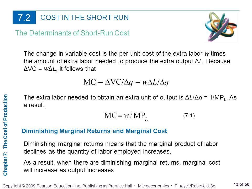 7.2 COST IN THE SHORT RUN The Determinants of Short-Run Cost