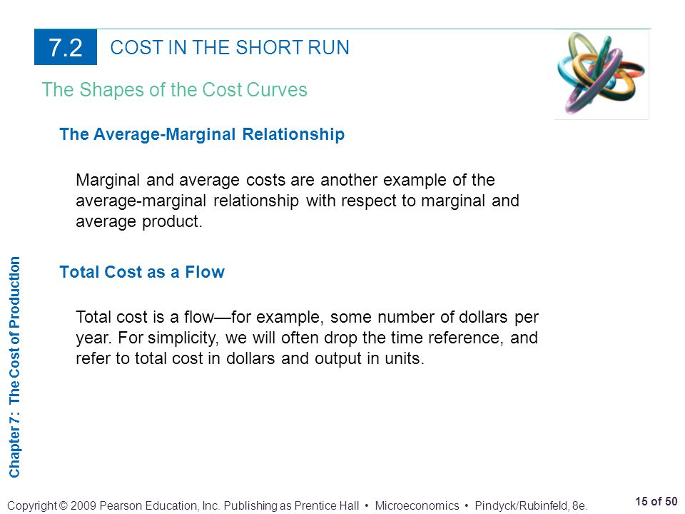 7.2 COST IN THE SHORT RUN The Shapes of the Cost Curves