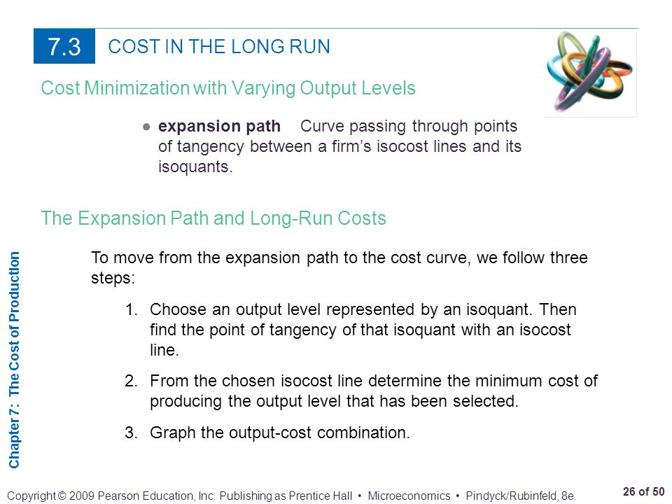 7.3 COST IN THE LONG RUN Cost Minimization with Varying Output Levels