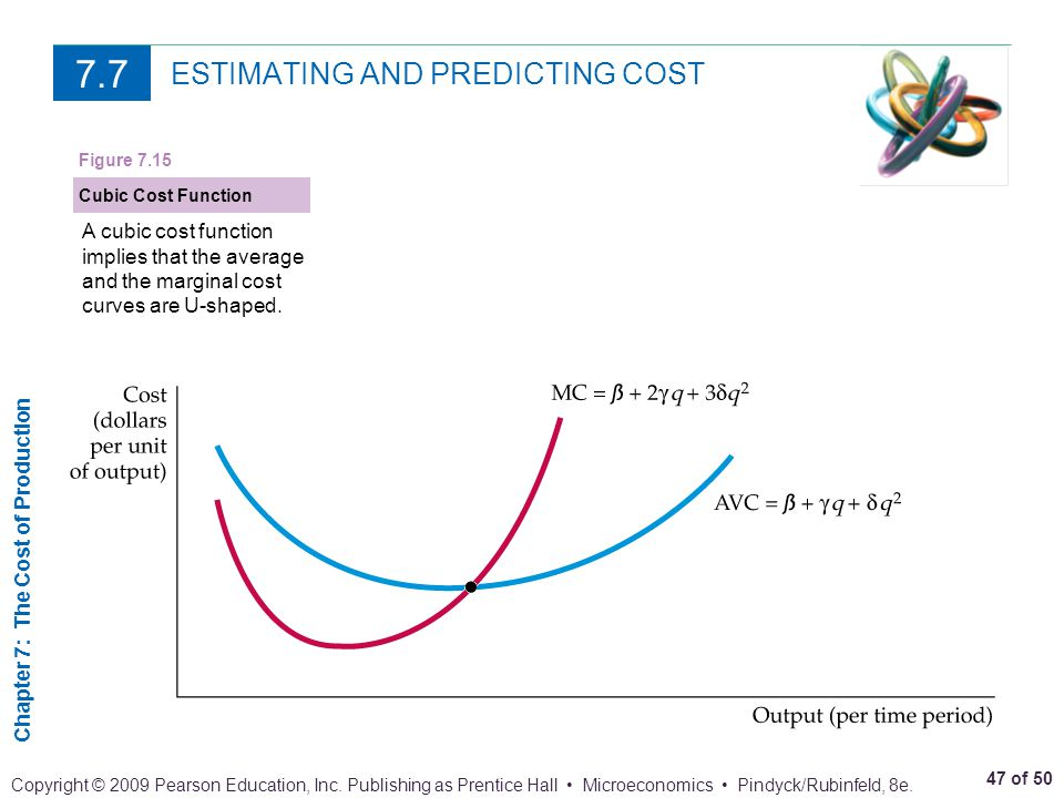 ESTIMATING AND PREDICTING COST