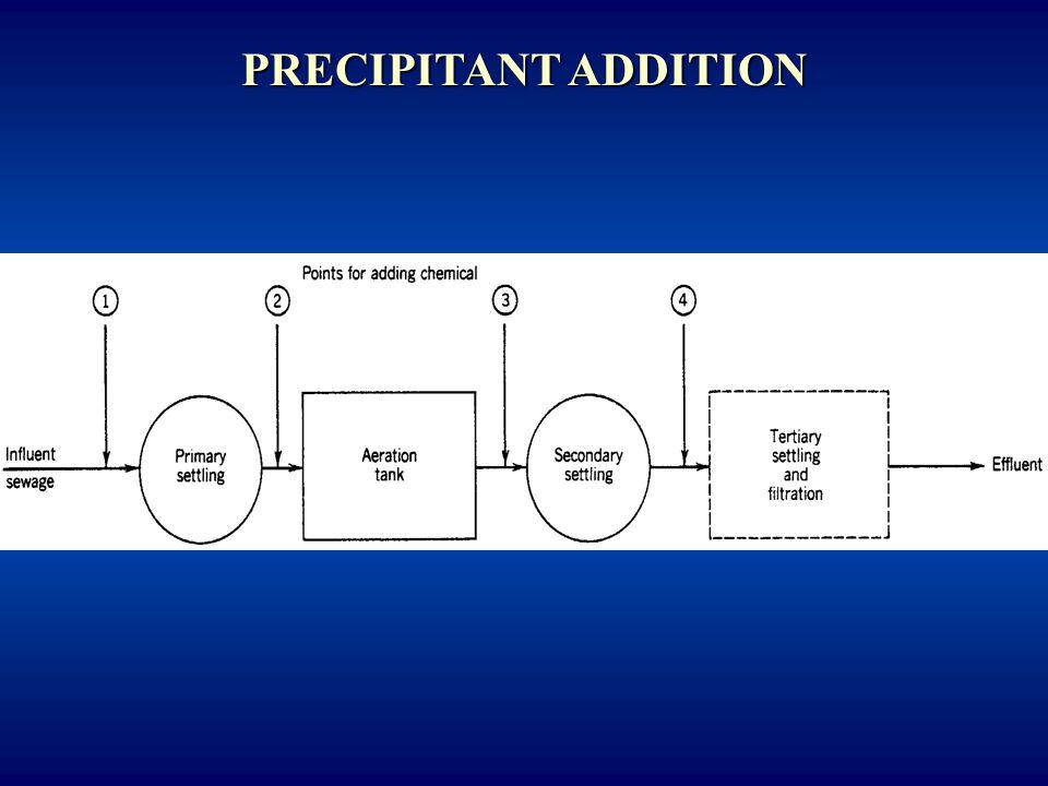 PRECIPITANT ADDITION