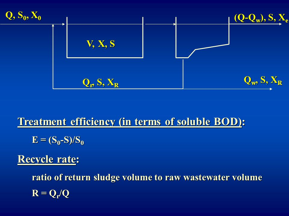 Treatment efficiency (in terms of soluble BOD): Recycle rate: