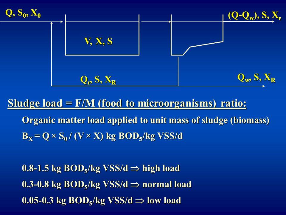 Sludge load = F/M (food to microorganisms) ratio: