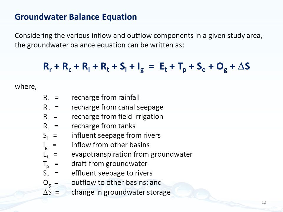 Groundwater Balance Equation