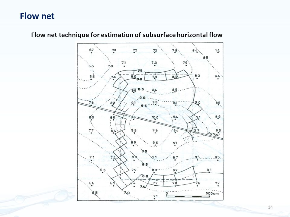 Flow net Flow net technique for estimation of subsurface horizontal flow