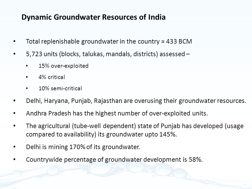 Dynamic Groundwater Resources of India