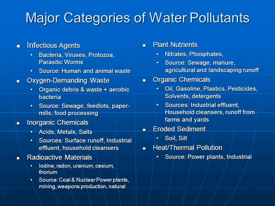 Major Categories of Water Pollutants