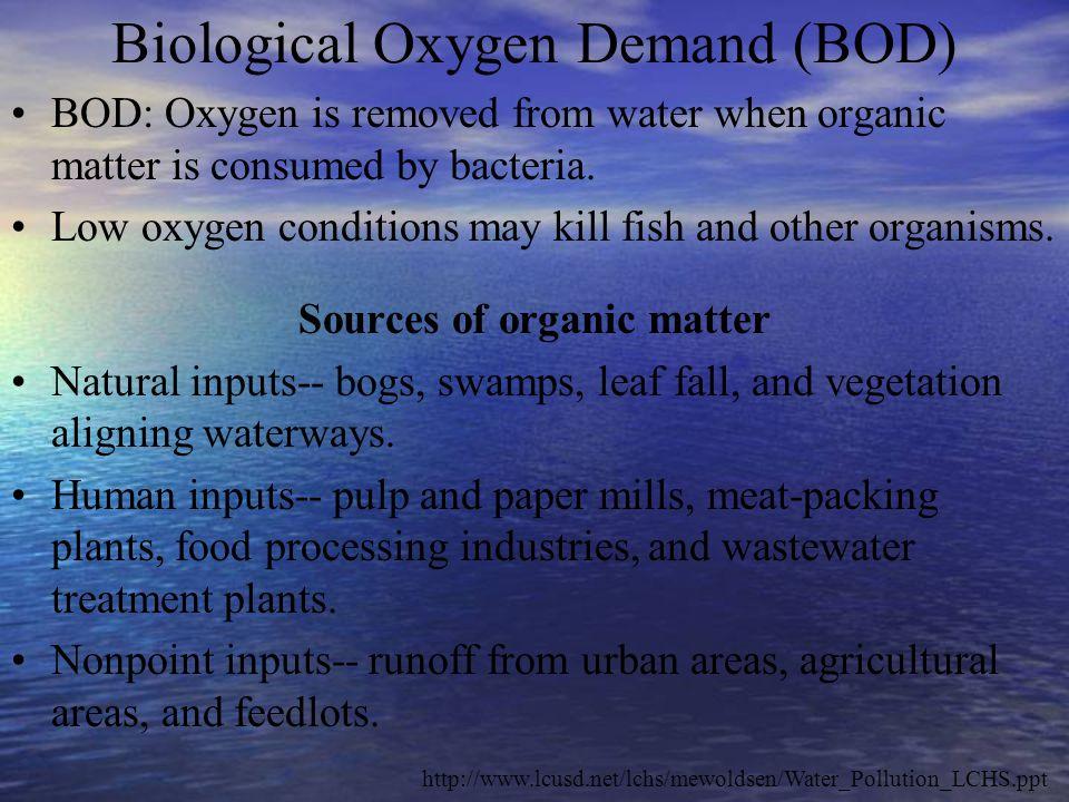 Biological Oxygen Demand (BOD)