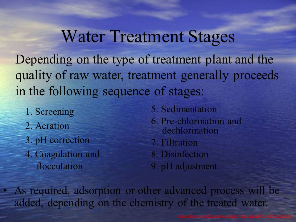 Water Treatment Stages