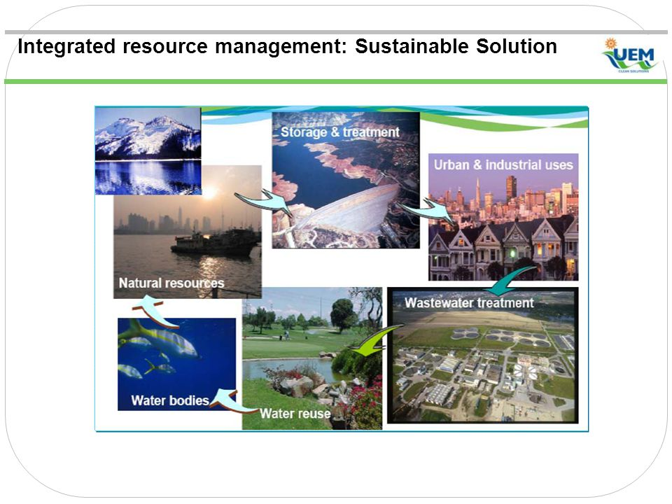 Integrated resource management: Sustainable Solution