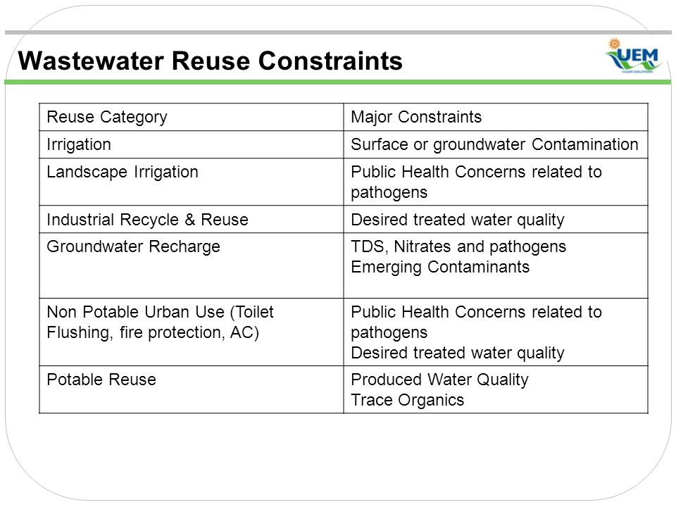 Wastewater Reuse Constraints