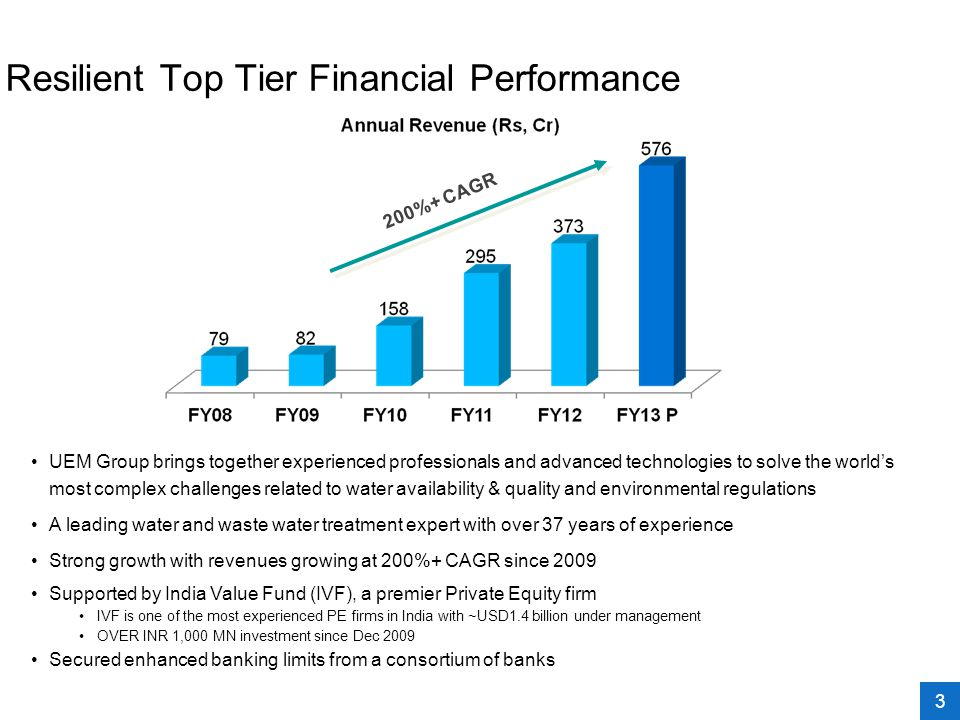 Resilient Top Tier Financial Performance