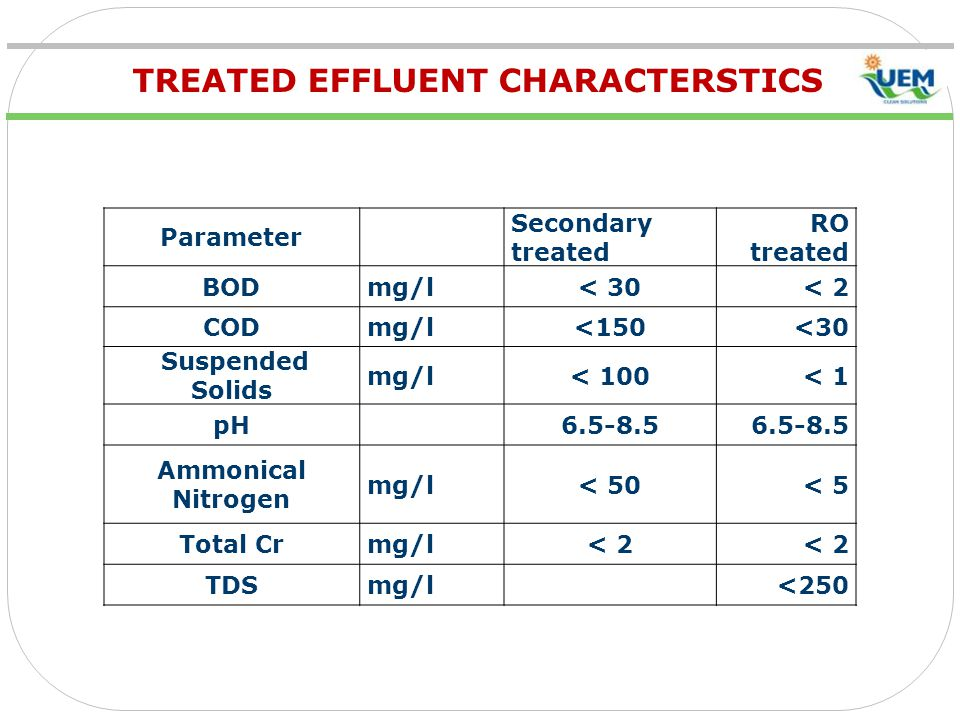 TREATED EFFLUENT CHARACTERSTICS