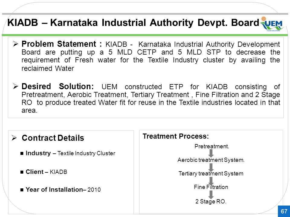 KIADB – Karnataka Industrial Authority Devpt. Board