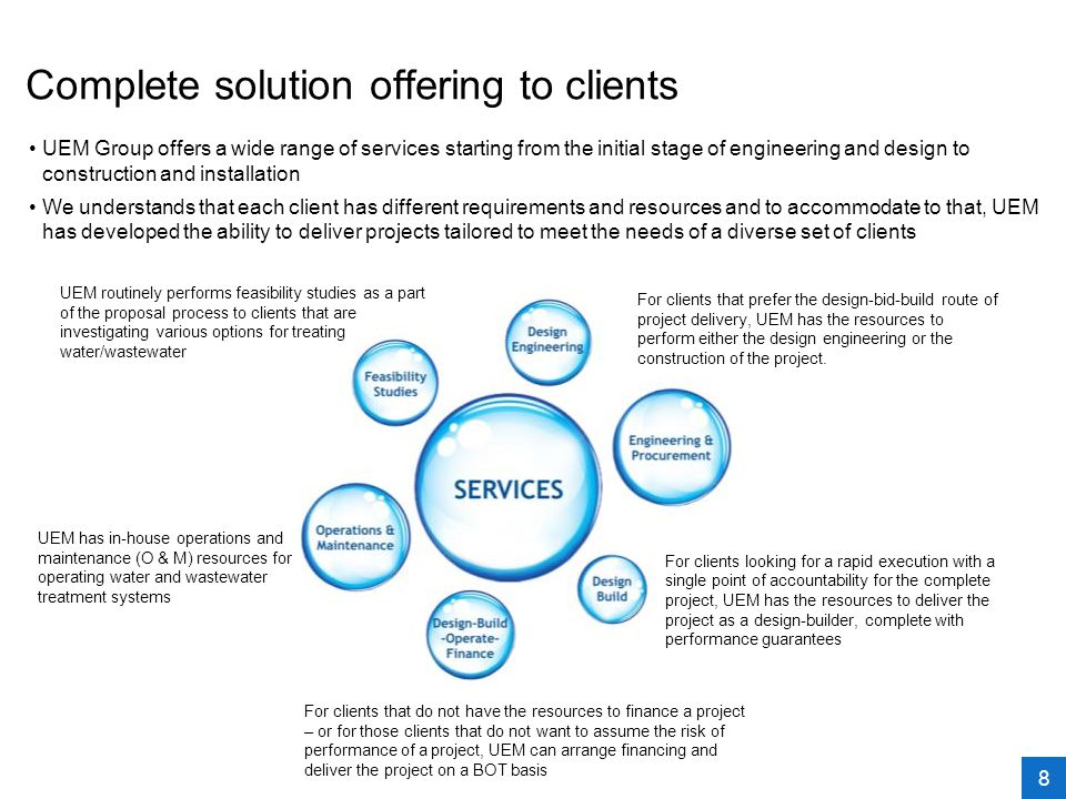 Complete solution offering to clients