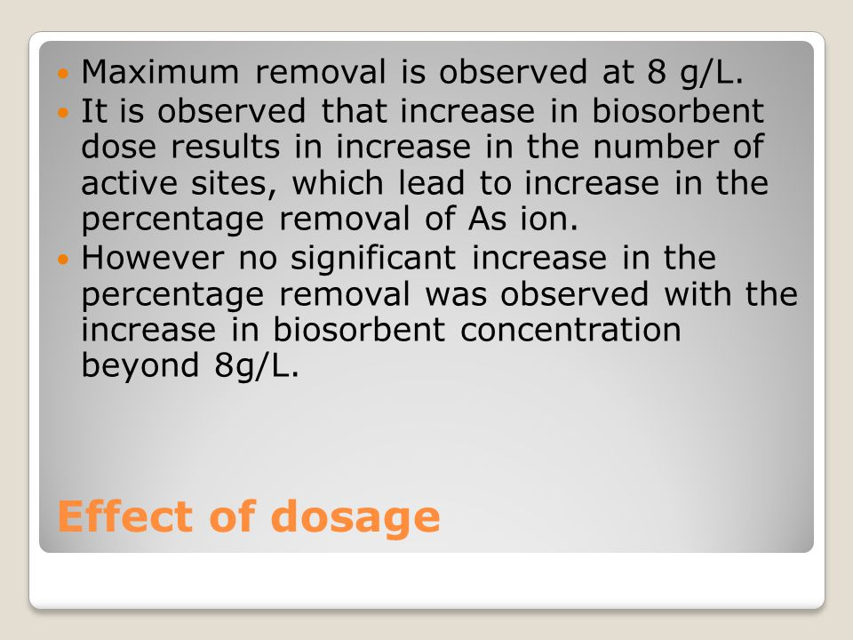 Effect of dosage Maximum removal is observed at 8 g/L.
