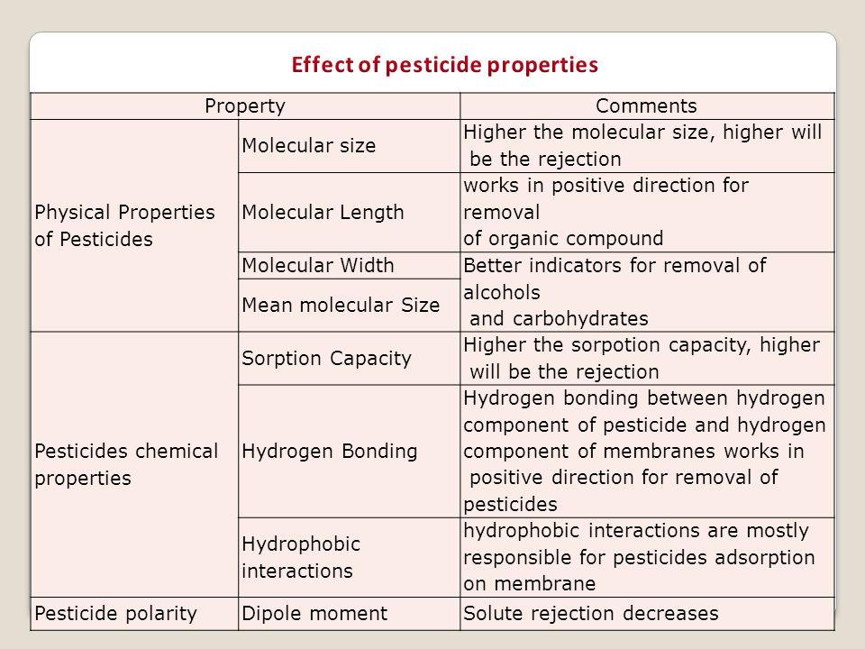 Effect of pesticide properties