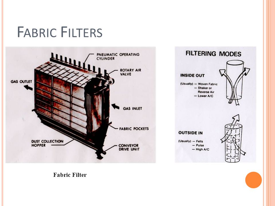 Fabric Filters Fabric Filter