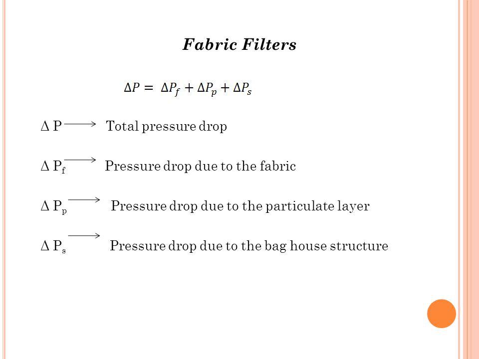 Fabric Filters Δ P Total pressure drop