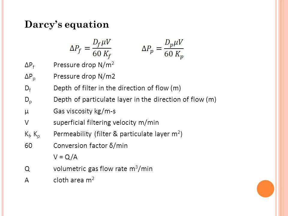 Darcy's equation ΔPf Pressure drop N/m2 ΔPp Pressure drop N/m2