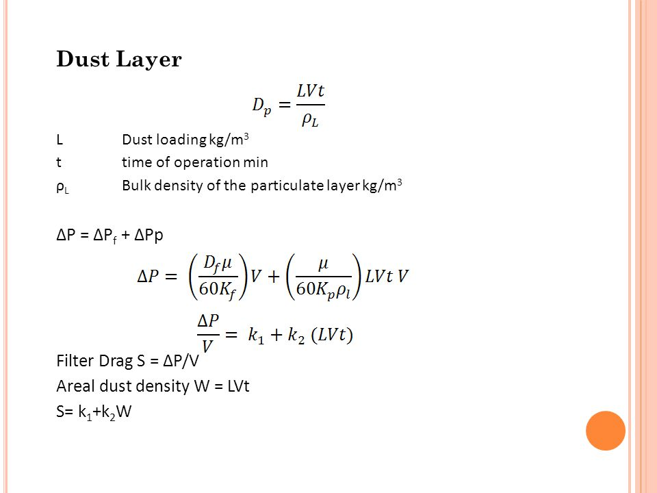 Dust Layer ΔP = ΔPf + ΔPp Filter Drag S = ΔP/V