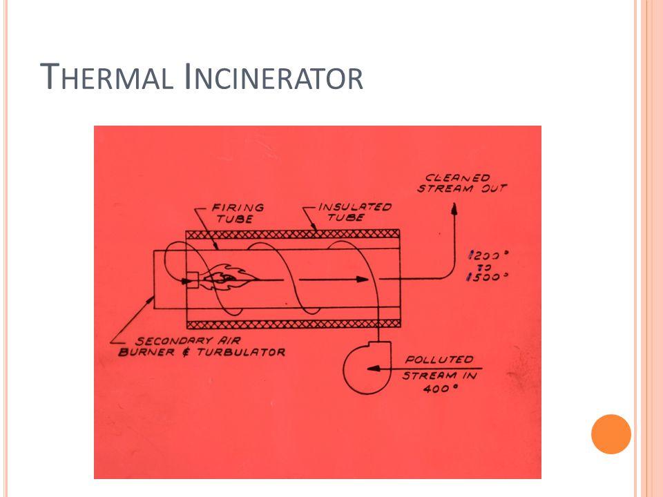 Thermal Incinerator