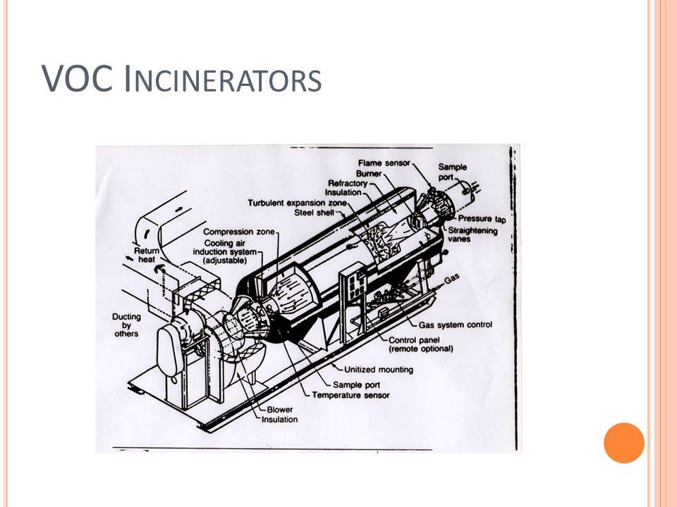VOC Incinerators