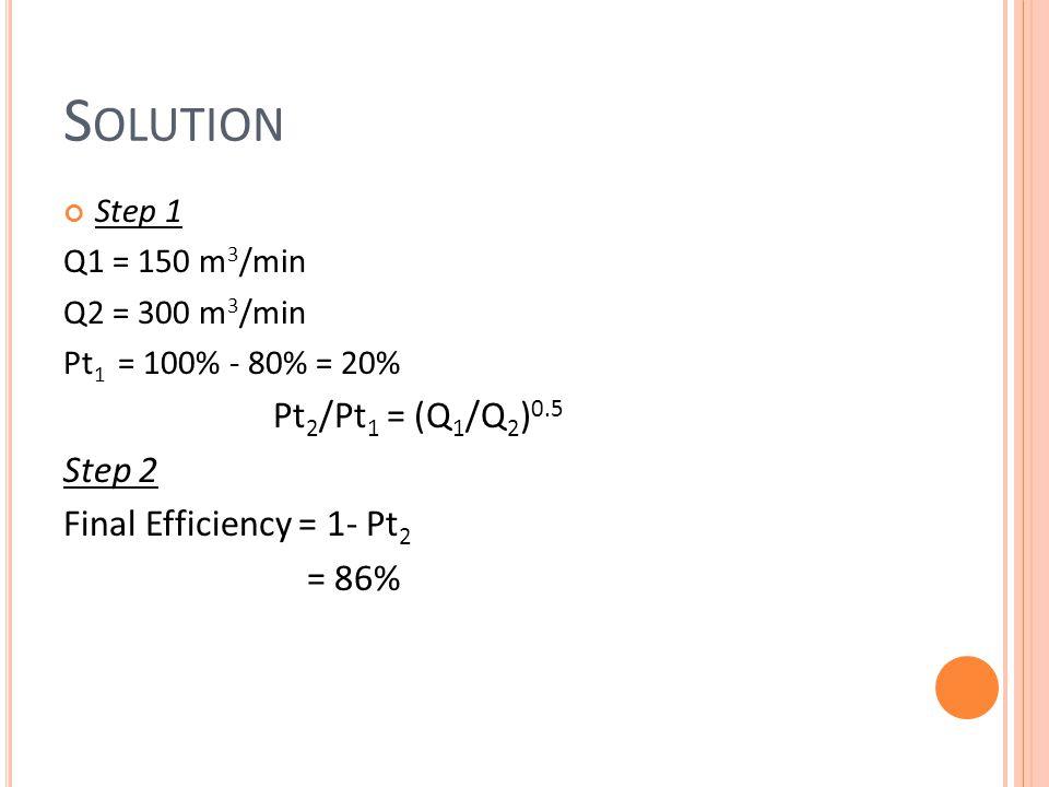 Solution Step 2 Final Efficiency = 1- Pt2 = 86% Step 1 Q1 = 150 m3/min