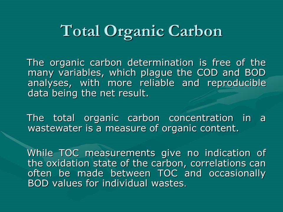 Total Organic Carbon