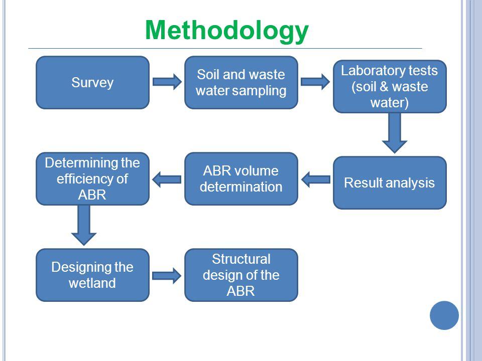 Methodology Survey Soil and waste water sampling