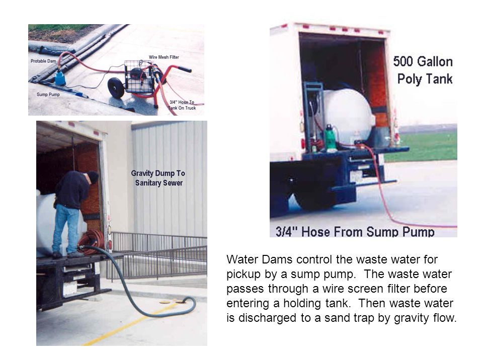 Water Dams control the waste water for pickup by a sump pump