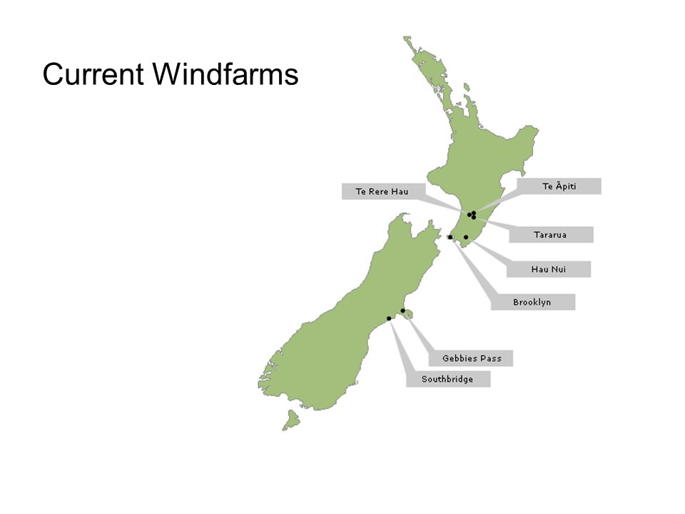 Current Windfarms