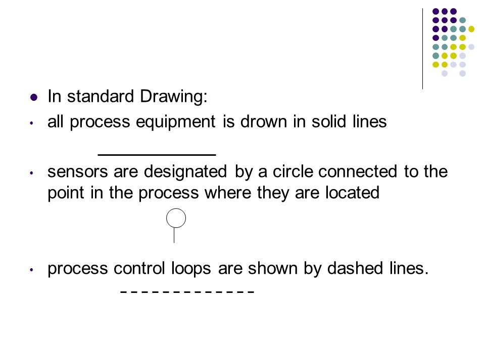 In standard Drawing: all process equipment is drown in solid lines.