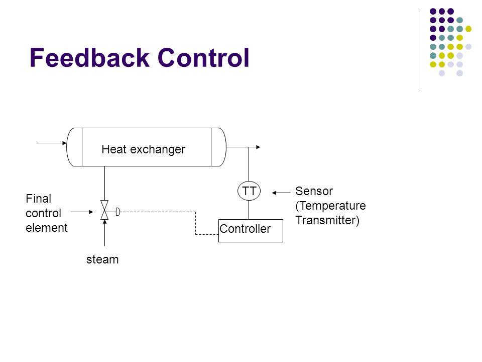 Feedback Control Heat exchanger TT Sensor (Temperature Transmitter)