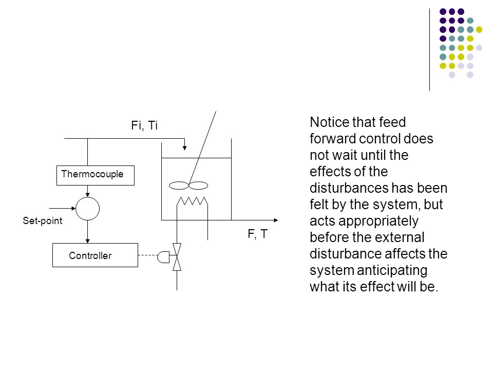 Notice that feed forward control does not wait until the effects of the disturbances has been felt by the system, but acts appropriately before the external disturbance affects the system anticipating what its effect will be.