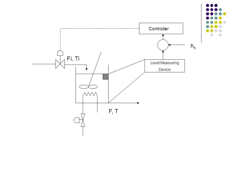 Controller hs Fi, Ti Level Measuring Device F, T