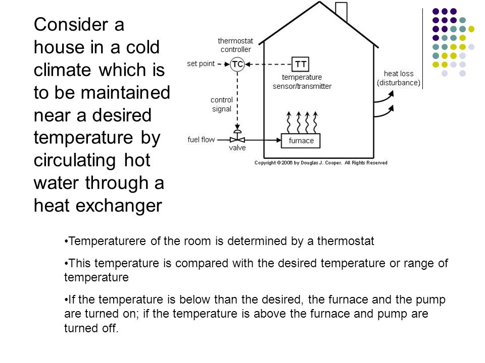 Consider a house in a cold climate which is to be maintained near a desired temperature by circulating hot water through a heat exchanger
