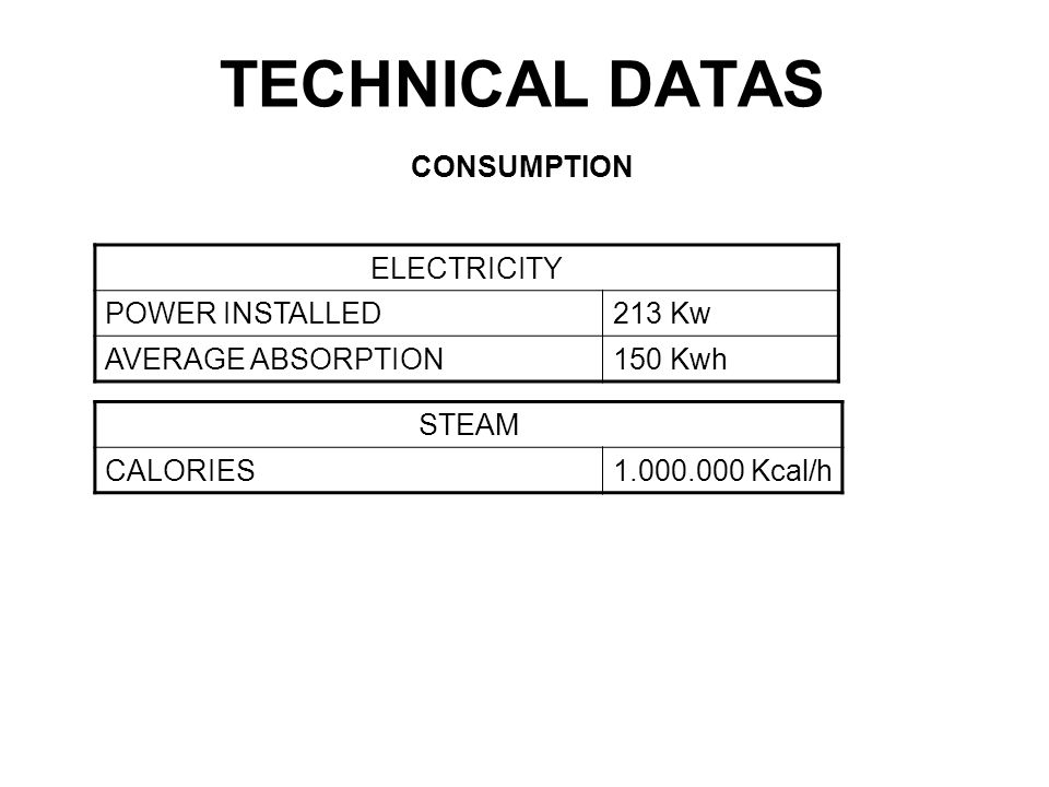 TECHNICAL DATAS CONSUMPTION ELECTRICITY POWER INSTALLED 213 Kw