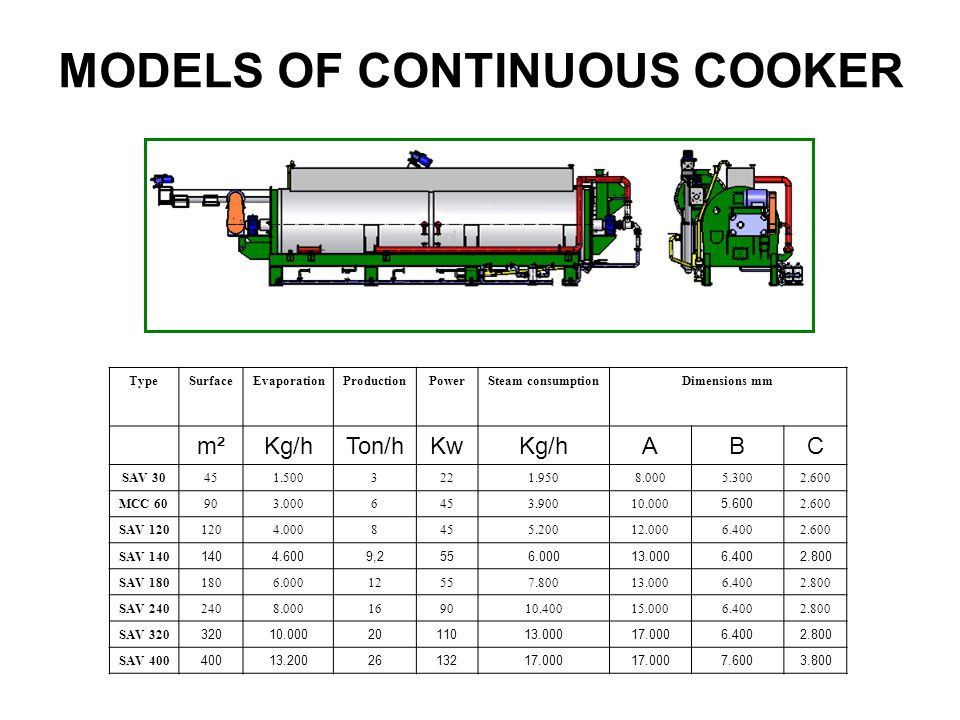 MODELS OF CONTINUOUS COOKER