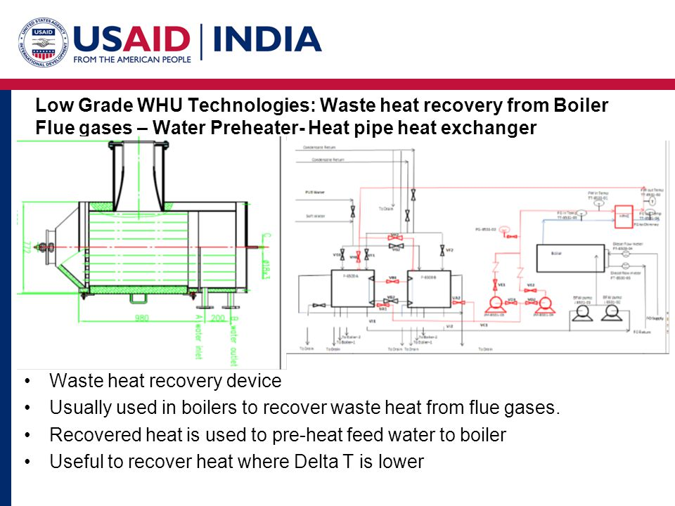 Low Grade WHU Technologies: Waste heat recovery from Boiler Flue gases – Water Preheater- Heat pipe heat exchanger