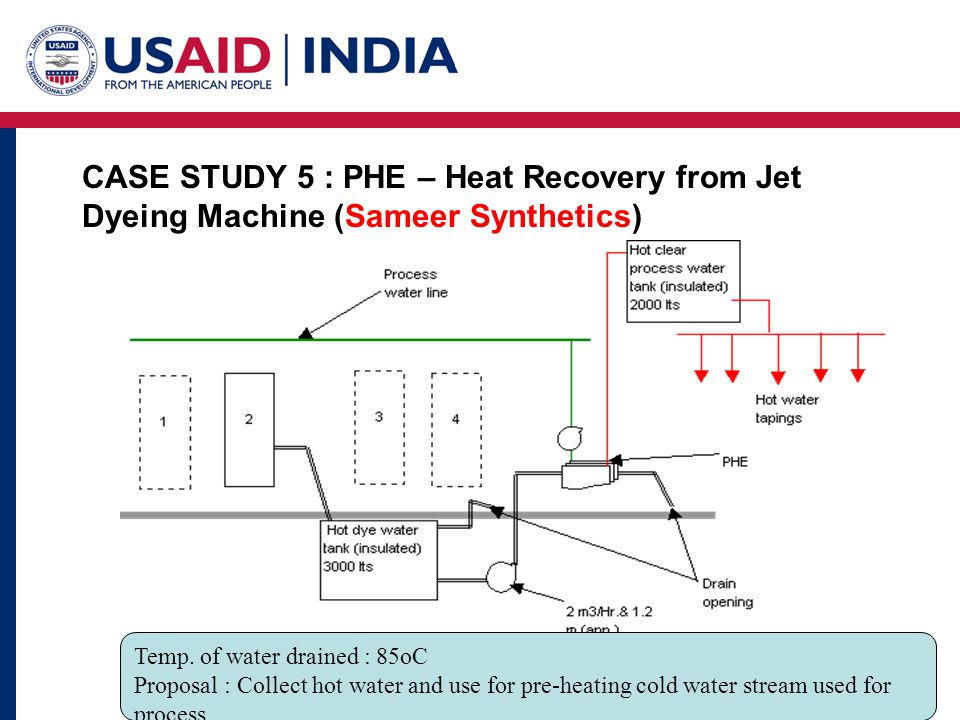 CASE STUDY 5 : PHE – Heat Recovery from Jet Dyeing Machine (Sameer Synthetics)