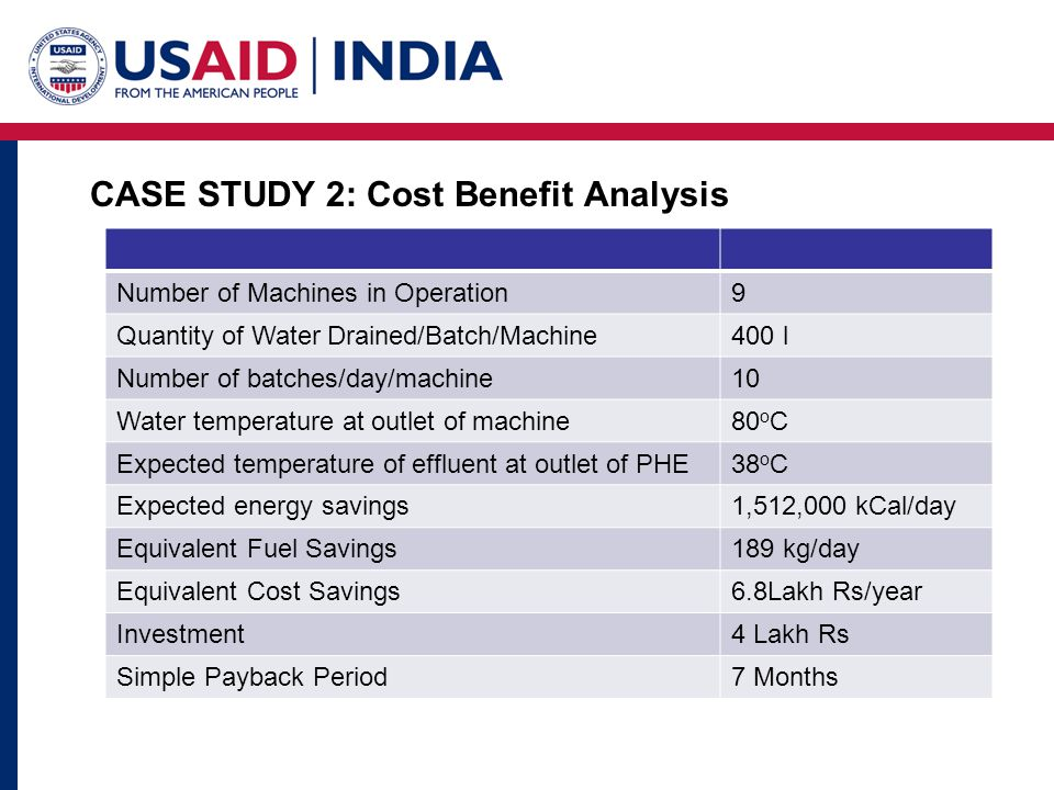 CASE STUDY 2: Cost Benefit Analysis