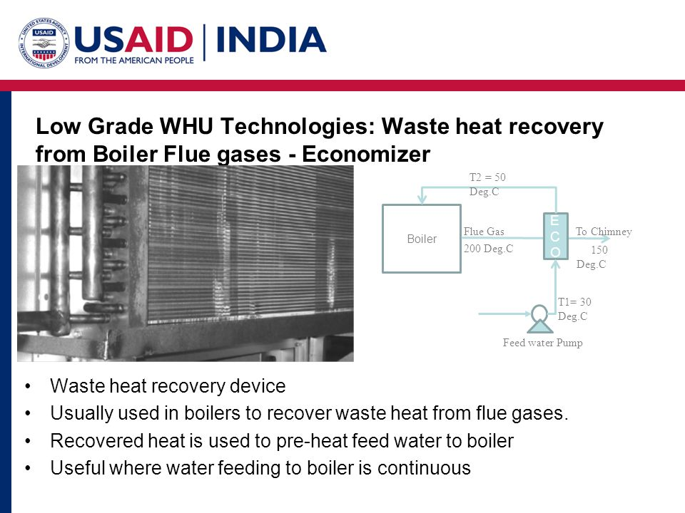 Low Grade WHU Technologies: Waste heat recovery from Boiler Flue gases - Economizer