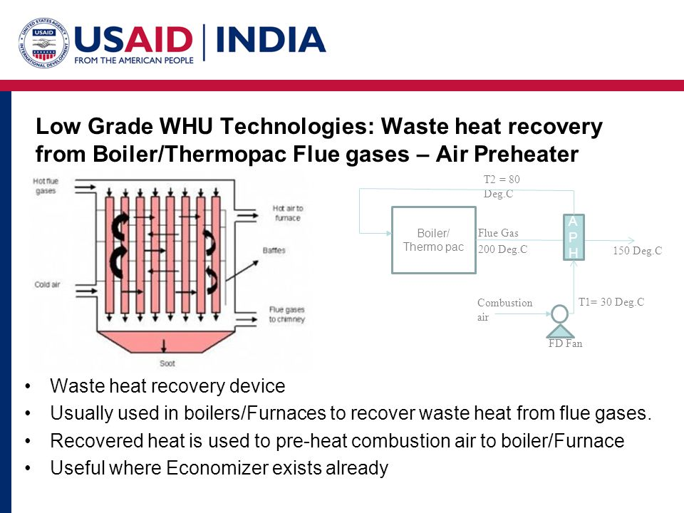 Low Grade WHU Technologies: Waste heat recovery from Boiler/Thermopac Flue gases – Air Preheater