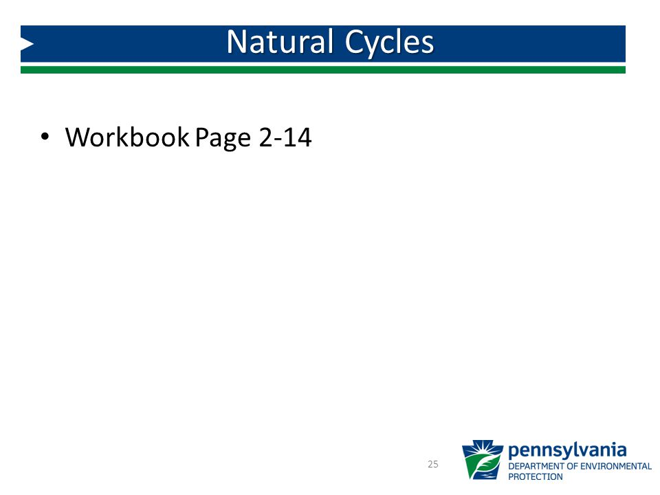 Natural Cycles Workbook Page 2-14