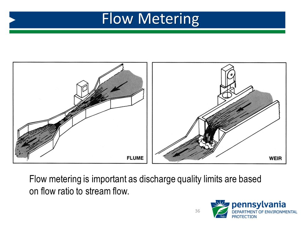 Flow Metering Flow metering is important as discharge quality limits are based on flow ratio to stream flow.