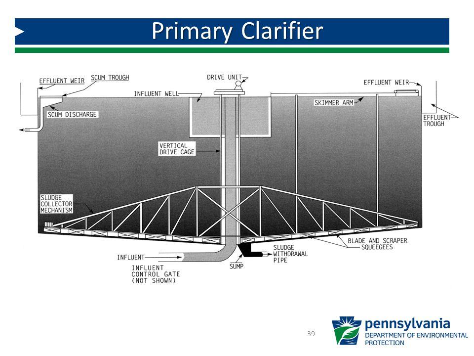 Primary Clarifier Primary Clarifier